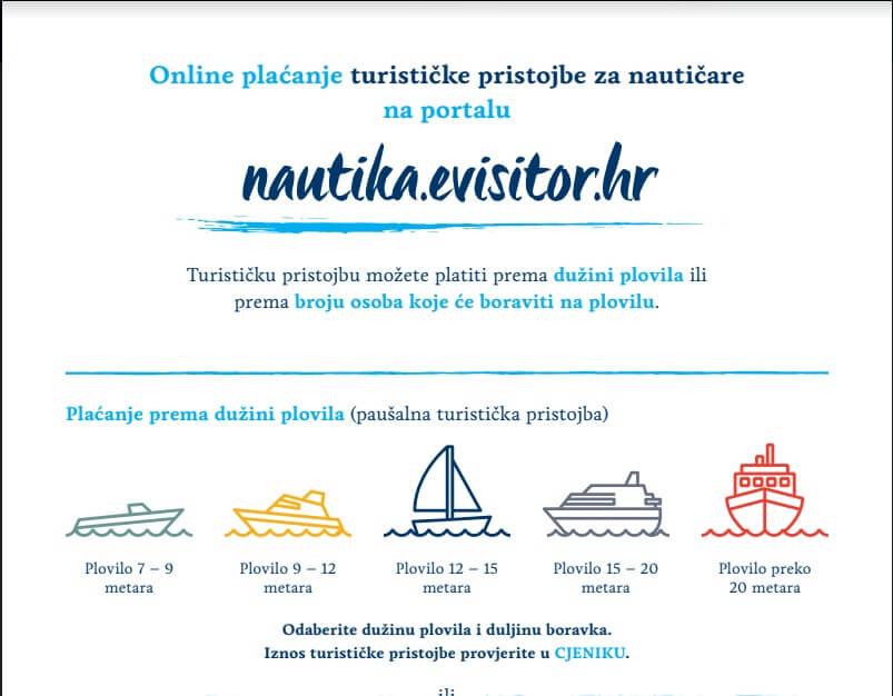 NOVO: Od 4. travnja 2021. turistička pristojba u nautici plaća se isključivo internetom nautika 1